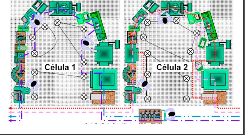 NR 12 - Arranjo físico celular